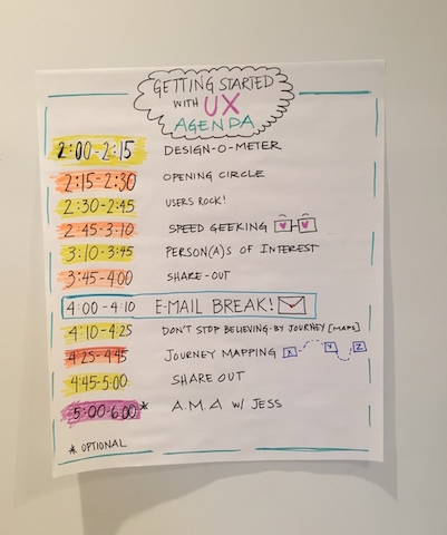 Photo of the handwritten agenda for the workshop.
