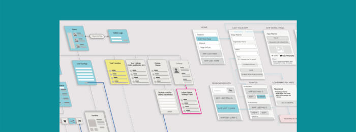 wireframe of application system