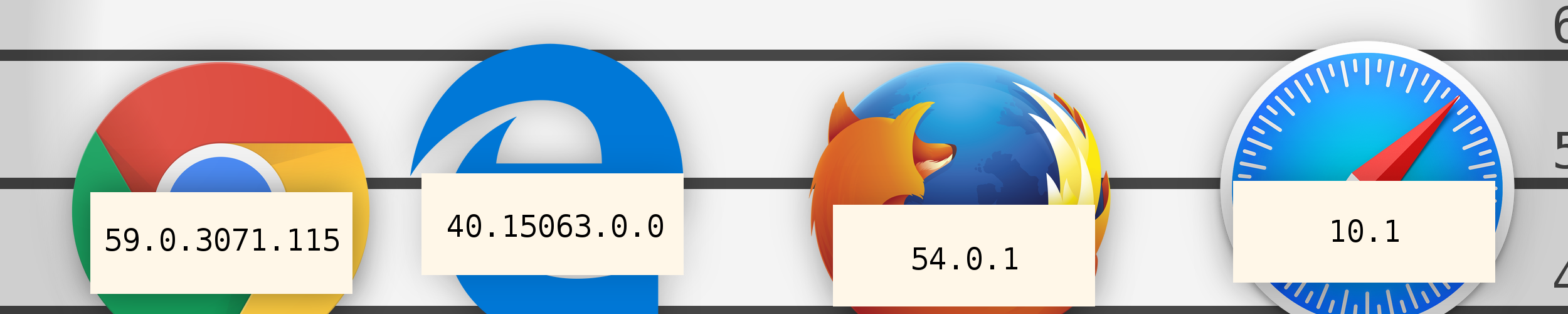 A lineup of browser logos